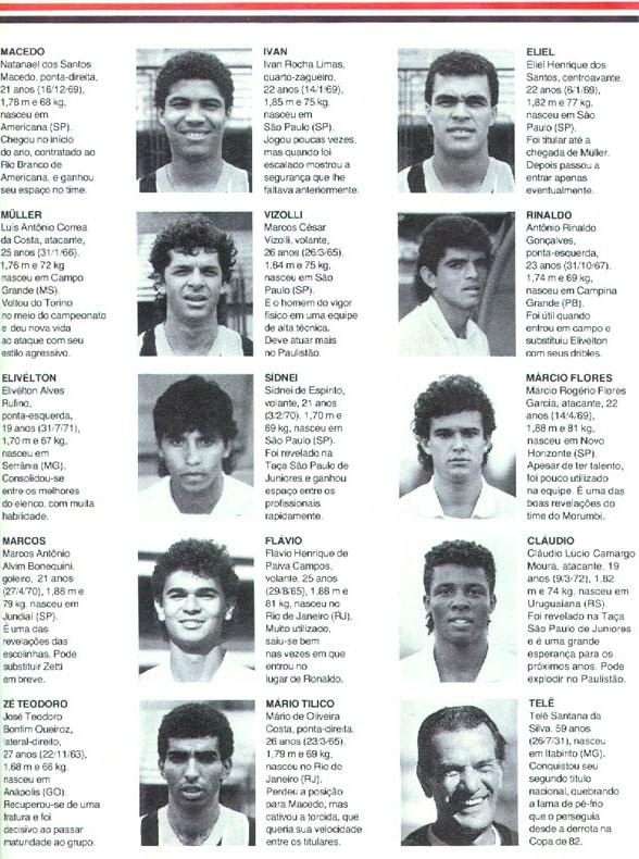 1991brasileiro_jogadores_spfc2